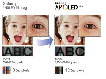 55-20517-samsung_amoled_vs_super_amoled_