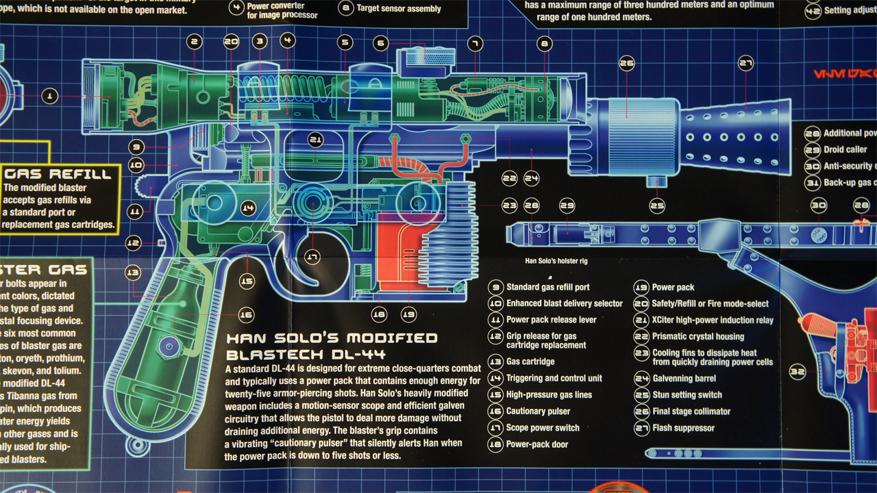How Obsessive Fans Built A Better Han Solo Blaster Tested