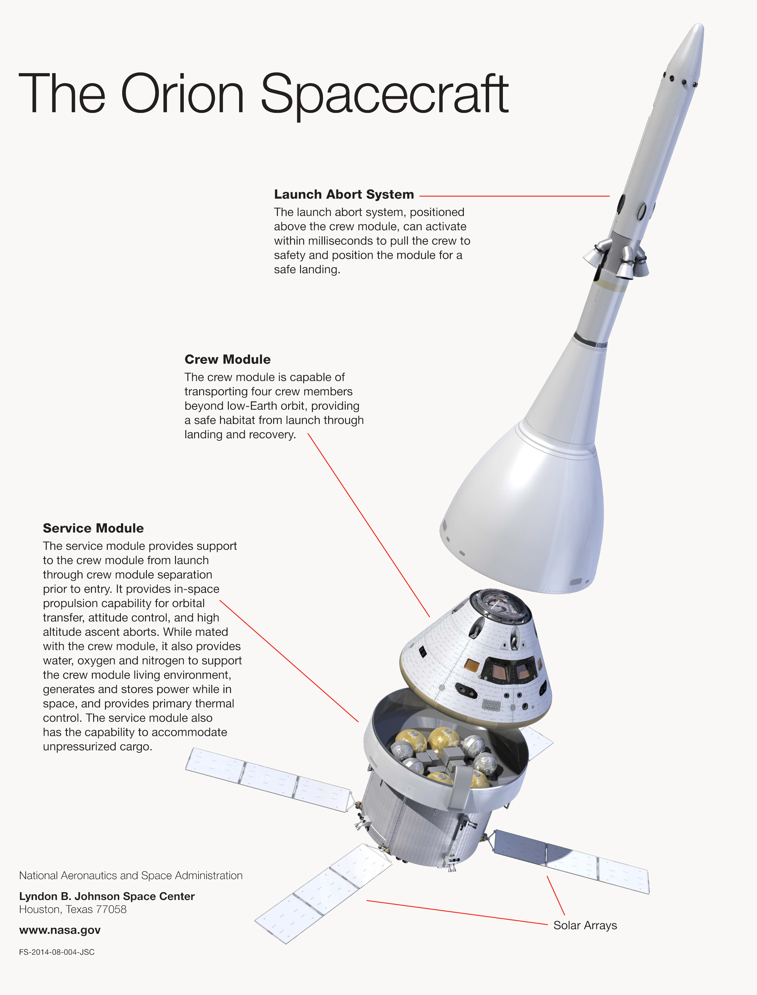Why NASA's Orion Mission is So Important - Tested  Why NASA's ...