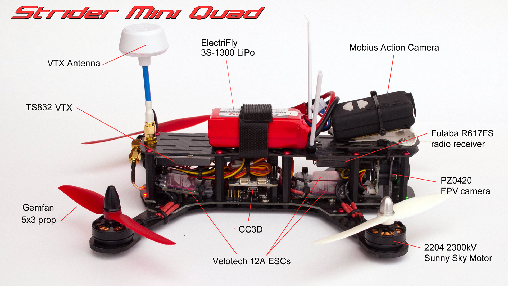 Building an FPV Racing Quadcopter, Part 3 - Tested