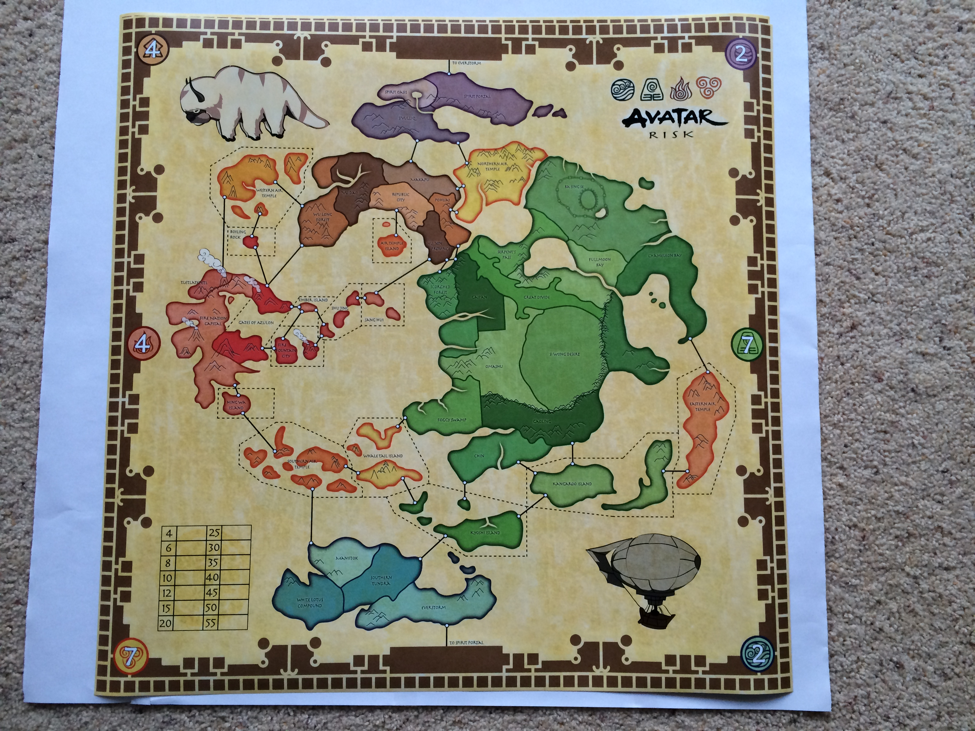 Avatar The Last Airbender Risk Gameboard Tested - Avatar the last airbender us map