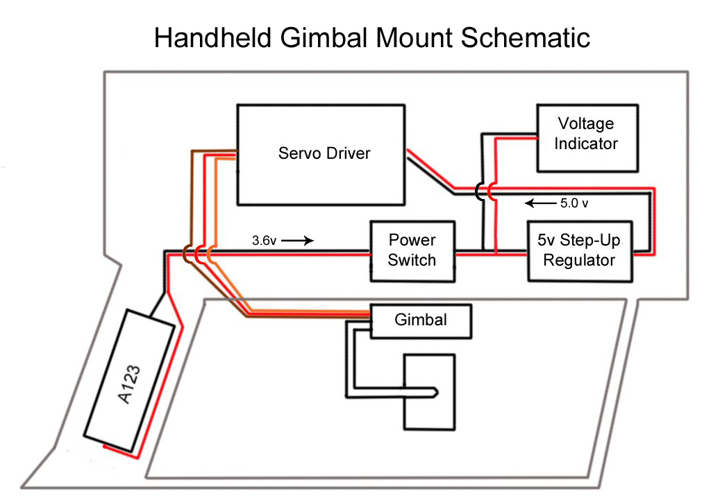 How to Make a Handheld Camera Gimbal Mount - Tested Gb Gimbal Control Board Wiring Diagram on