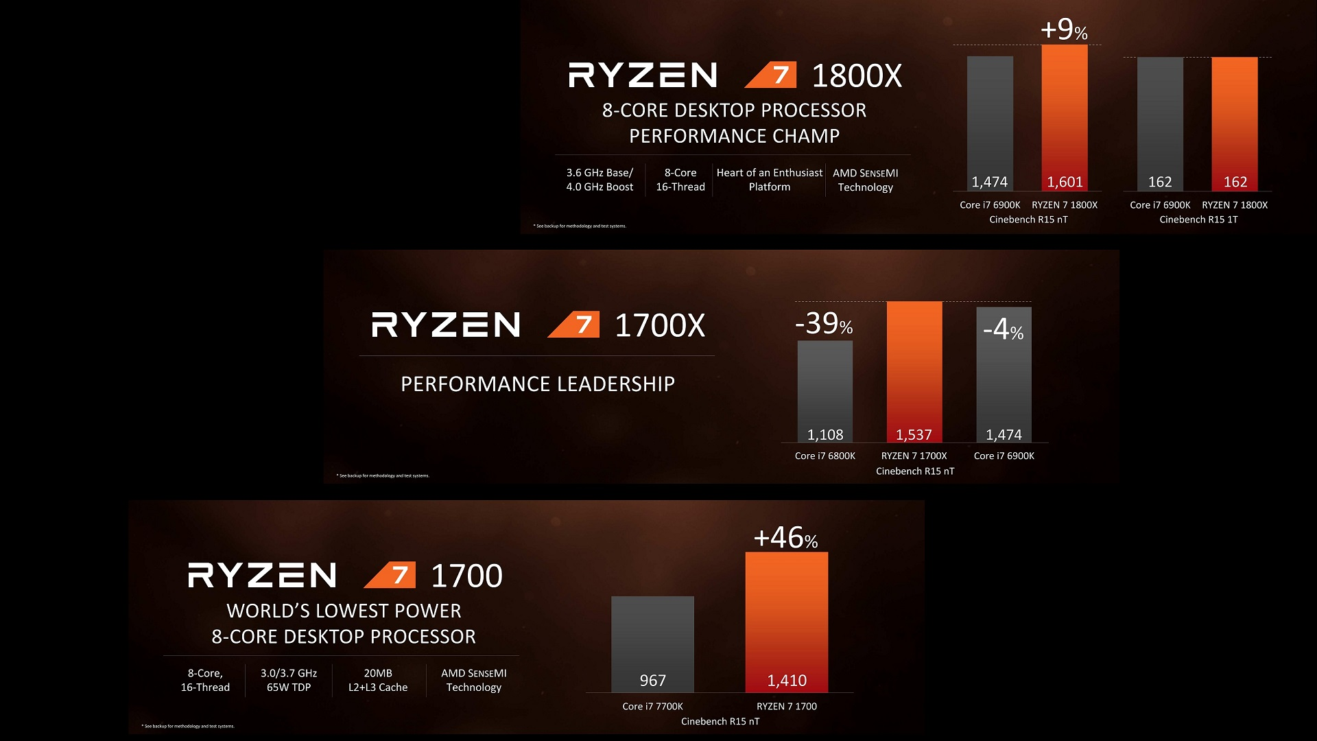 Amd S Cpus You Should Consider For Your Next Pc Build Tested