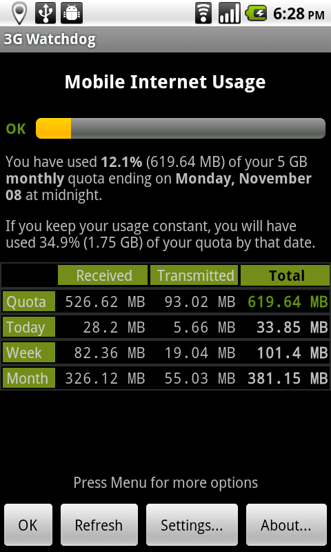 How Android Users Can Survive on Just a 150MB/Month Data Plan - Tested