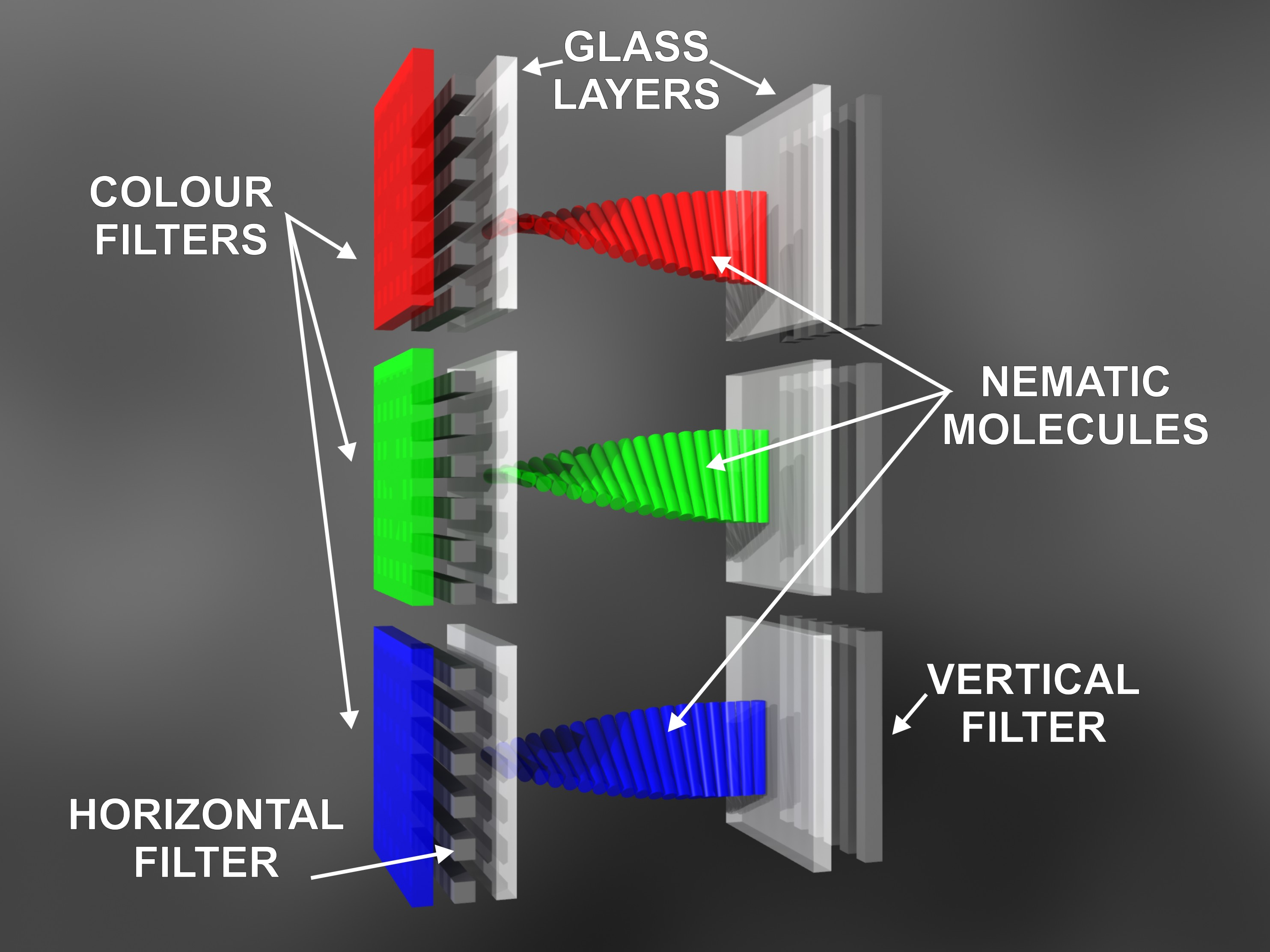 Color Filter Lcd Tv Diagram Wiring Libraries Screen Simple Schemaresearchers Develop More Efficient For Lcds