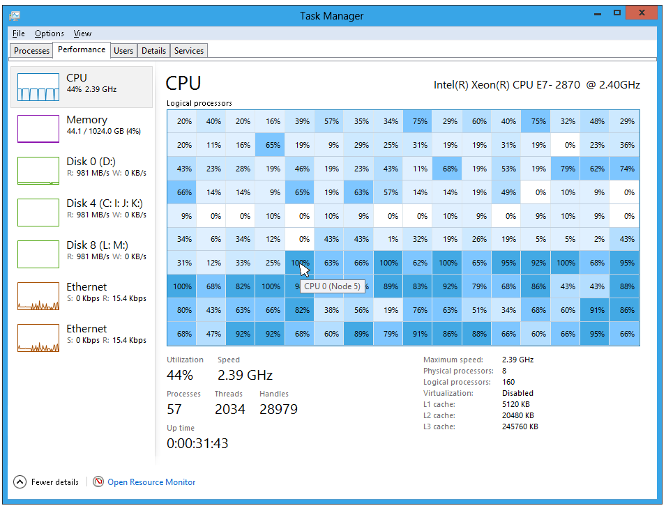 Windows 8 Simplifies CPU Load Monitoring with Heat Maps - Tested